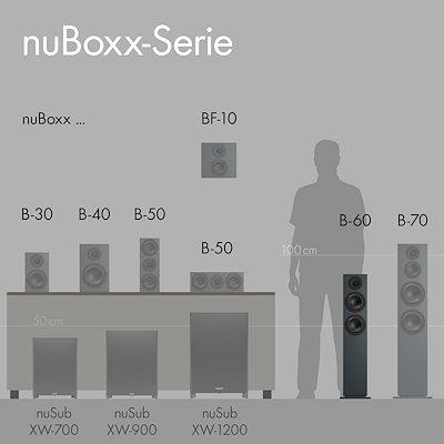 Nubert nuBoxx B-50