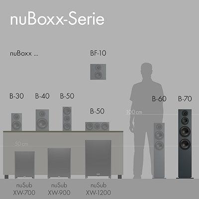 Nubert nuBoxx B-70